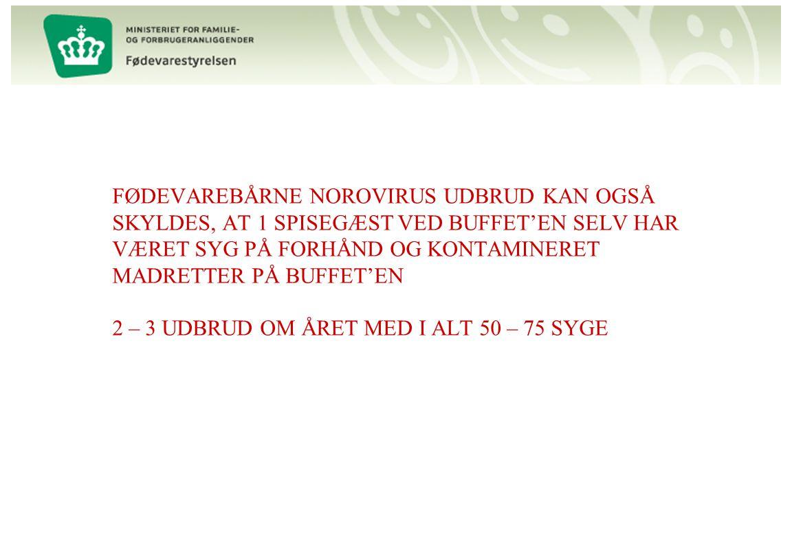 FØDEVAREBÅRNE NOROVIRUS UDBRUD KAN OGSÅ SKYLDES, AT 1 SPISEGÆST VED BUFFET'EN SELV HAR VÆRET SYG PÅ FORHÅND OG KONTAMINERET MADRETTER PÅ BUFFET'EN 2 – 3 UDBRUD OM ÅRET MED I ALT 50 – 75 SYGE