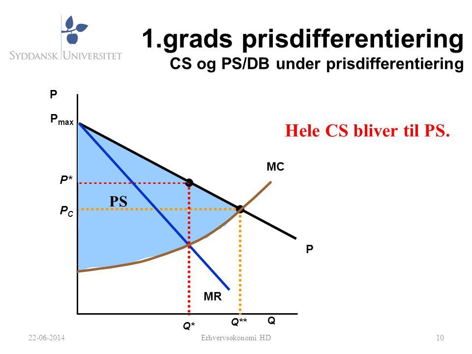 1.grads prisdifferentiering CS og PS/DB under prisdifferentiering