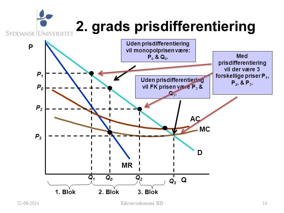 2. grads prisdifferentiering