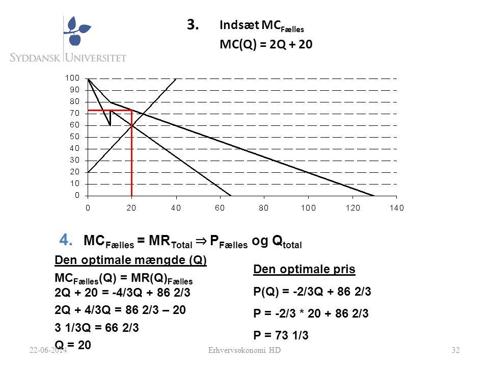 MCFælles = MRTotal ⇒ PFælles og Qtotal