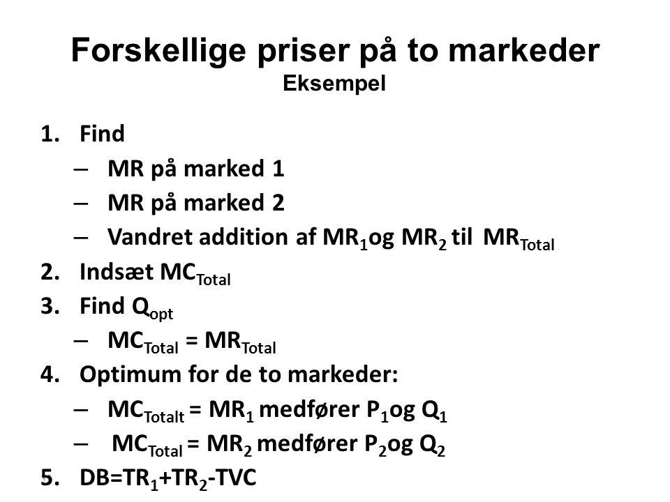 Forskellige priser på to markeder Eksempel