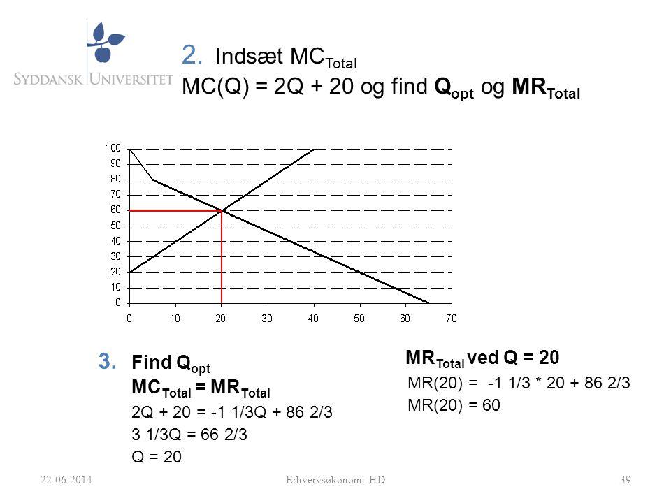 MC(Q) = 2Q + 20 og find Qopt og MRTotal