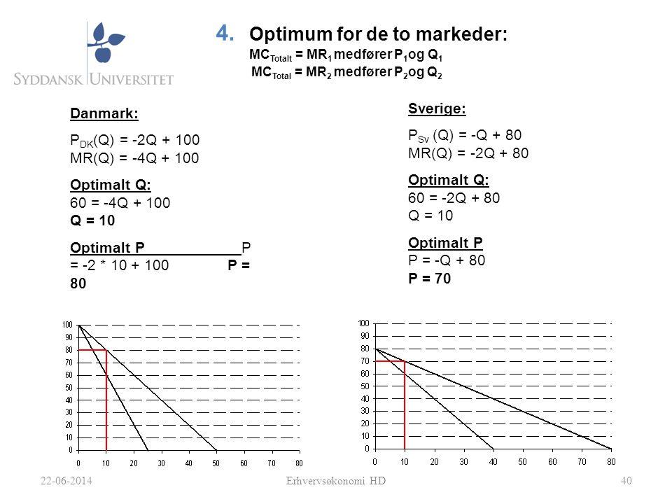 Optimum for de to markeder: