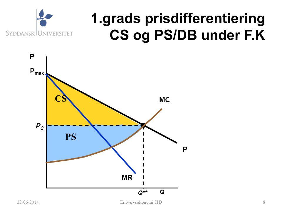 1.grads prisdifferentiering CS og PS/DB under F.K