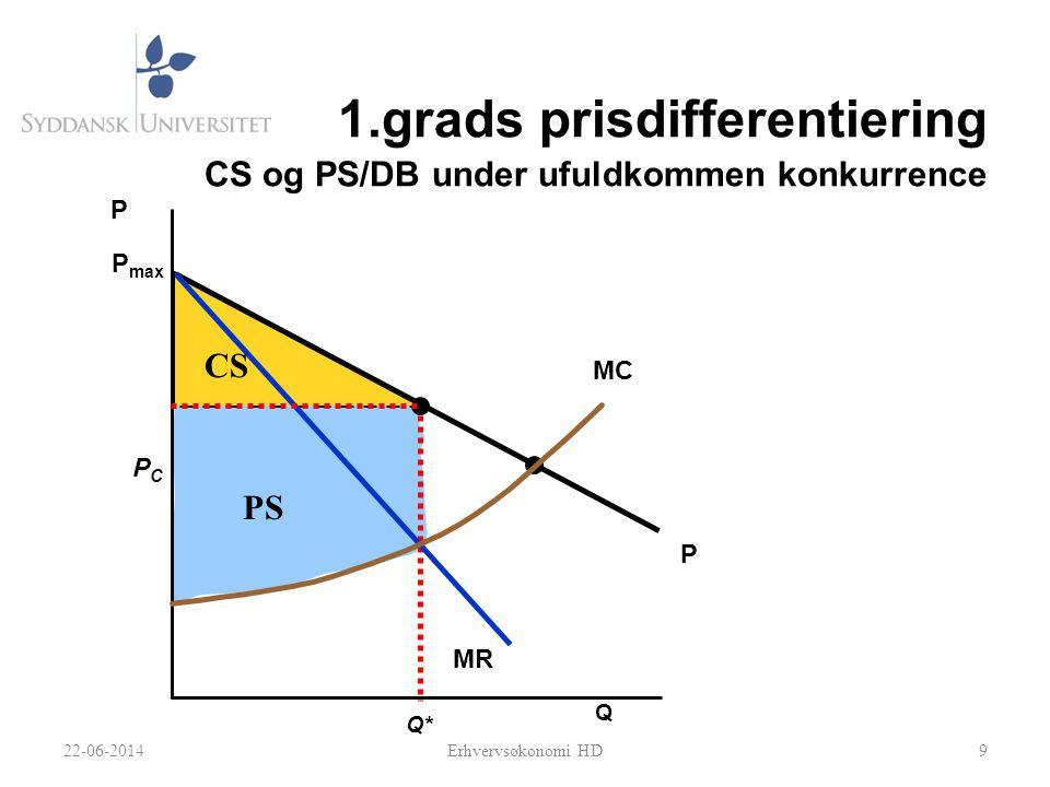 1.grads prisdifferentiering CS og PS/DB under ufuldkommen konkurrence