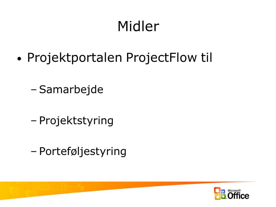 Midler Projektportalen ProjectFlow til Samarbejde Projektstyring