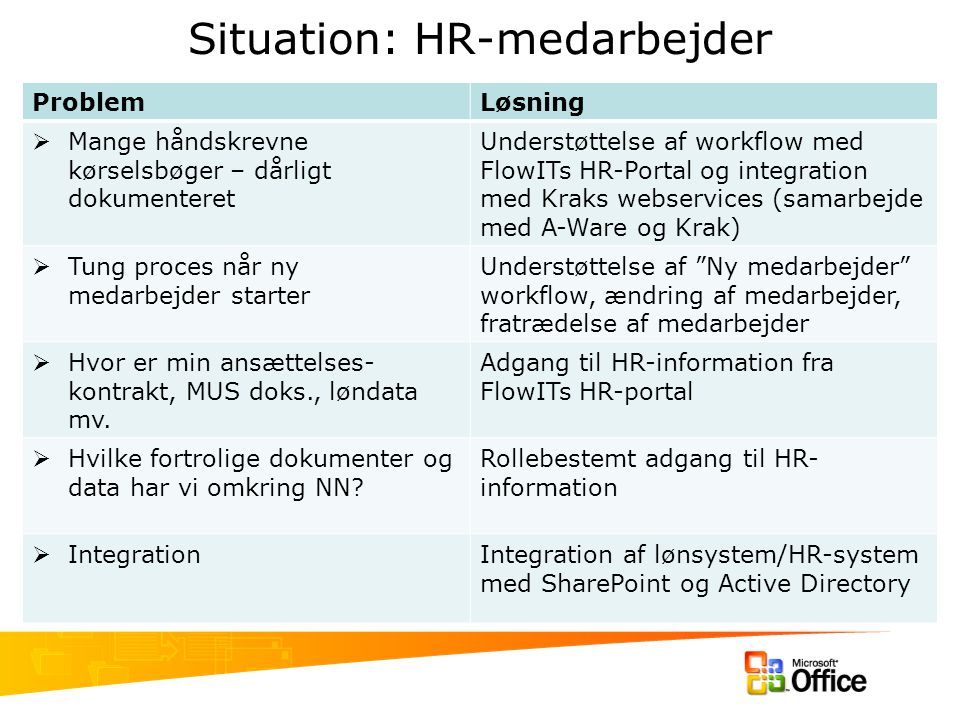 Situation: HR-medarbejder