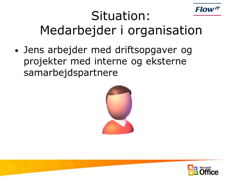Situation: Medarbejder i organisation