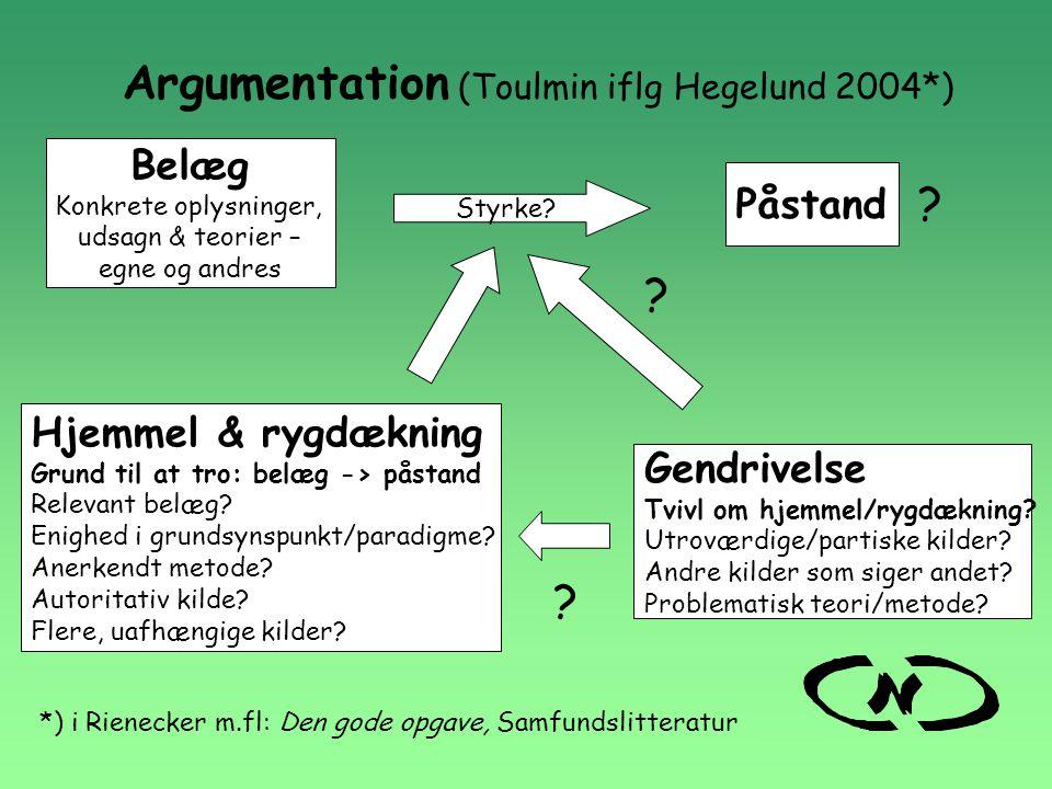 Argumentation (Toulmin iflg Hegelund 2004*)
