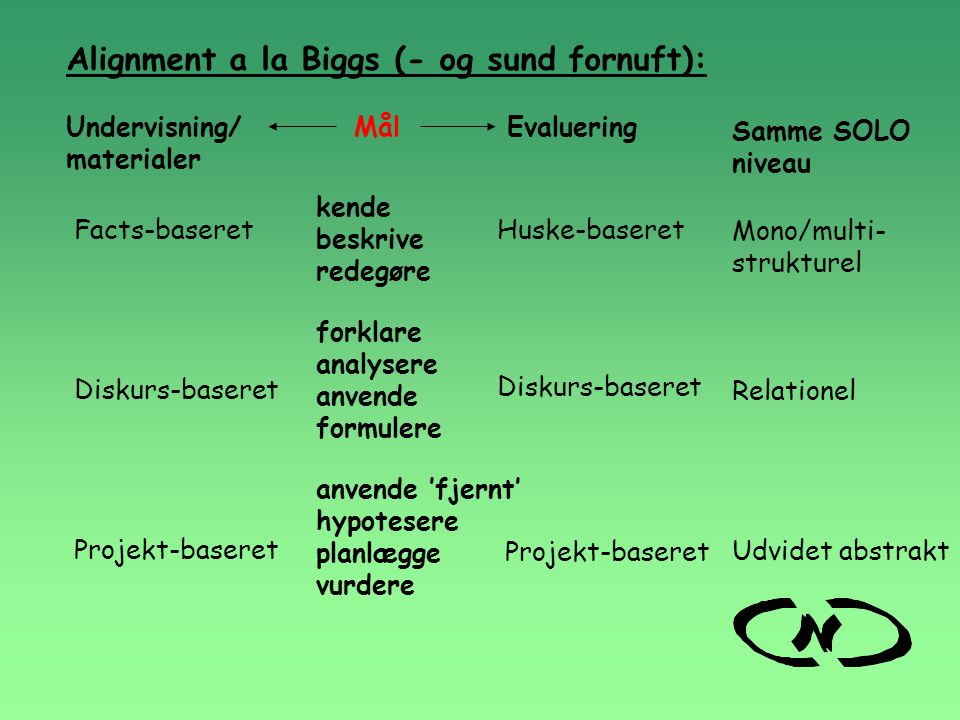 Alignment a la Biggs (- og sund fornuft):