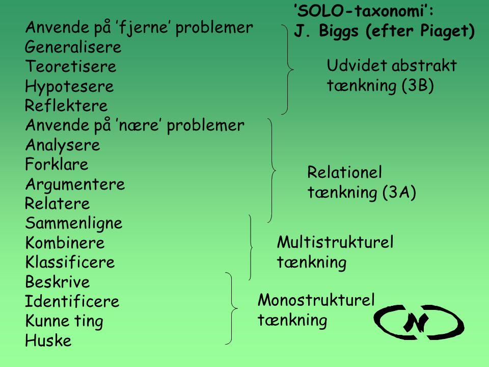 'SOLO-taxonomi': J. Biggs (efter Piaget) Anvende på 'fjerne' problemer. Generalisere. Teoretisere.