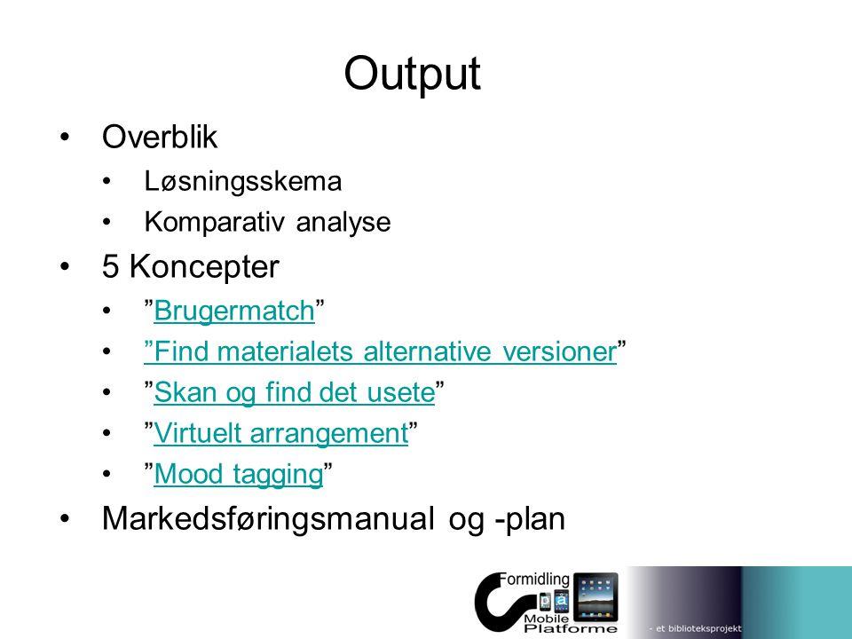 Output Overblik 5 Koncepter Markedsføringsmanual og -plan