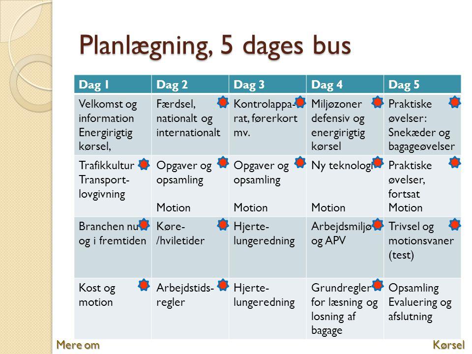 Planlægning, 5 dages bus Dag 1 Dag 2 Dag 3 Dag 4 Dag 5