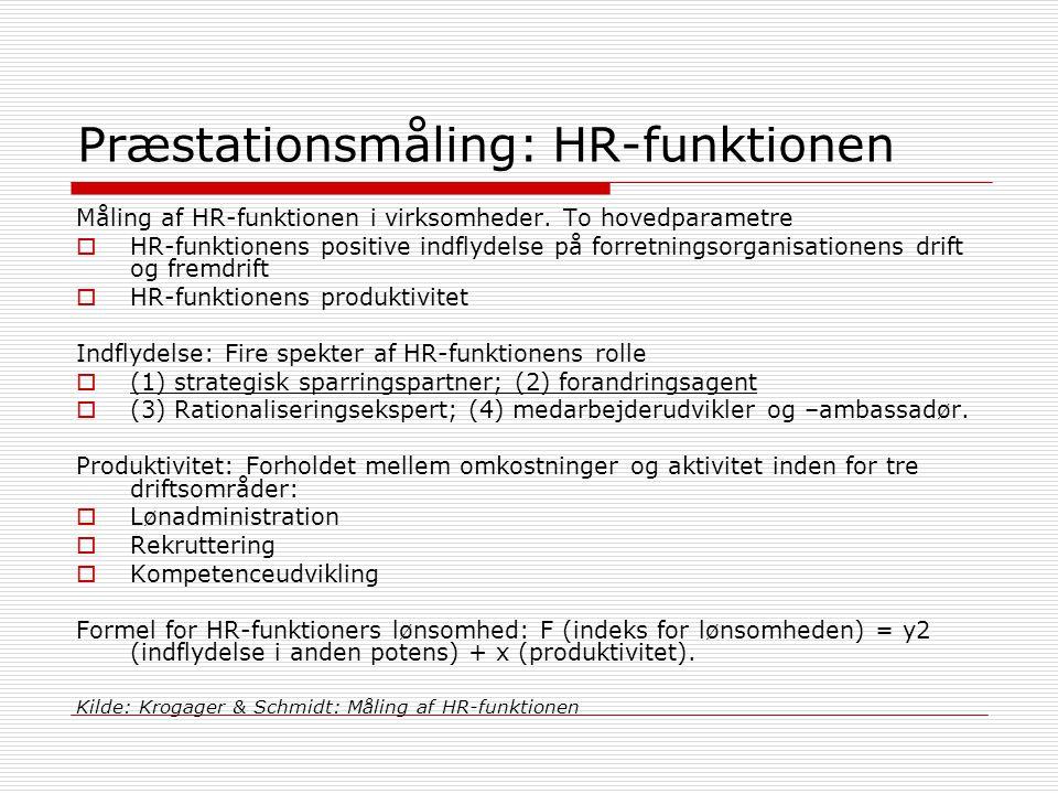 Præstationsmåling: HR-funktionen
