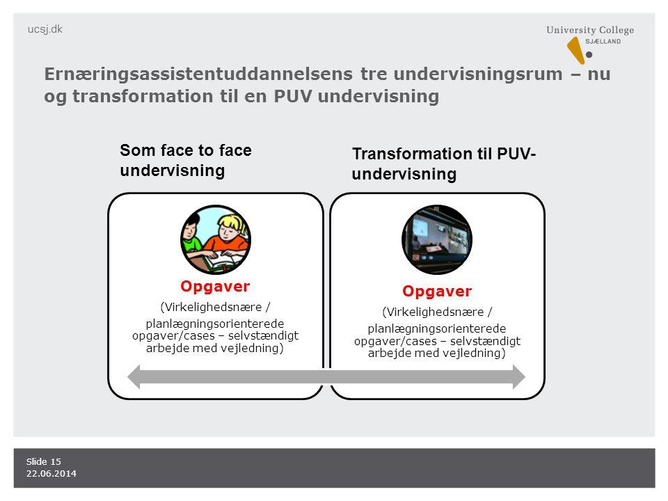 Som face to face undervisning Transformation til PUV-undervisning