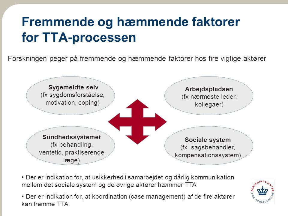 Fremmende og hæmmende faktorer for TTA-processen