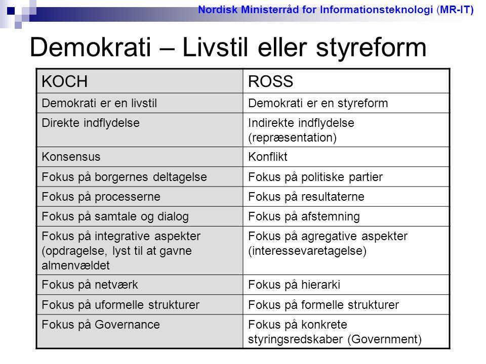 Demokrati – Livstil eller styreform