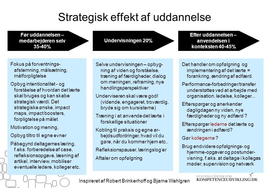 Strategisk effekt af uddannelse