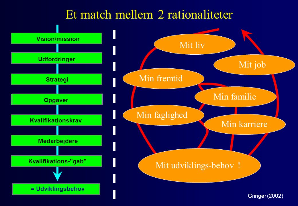 Et match mellem 2 rationaliteter
