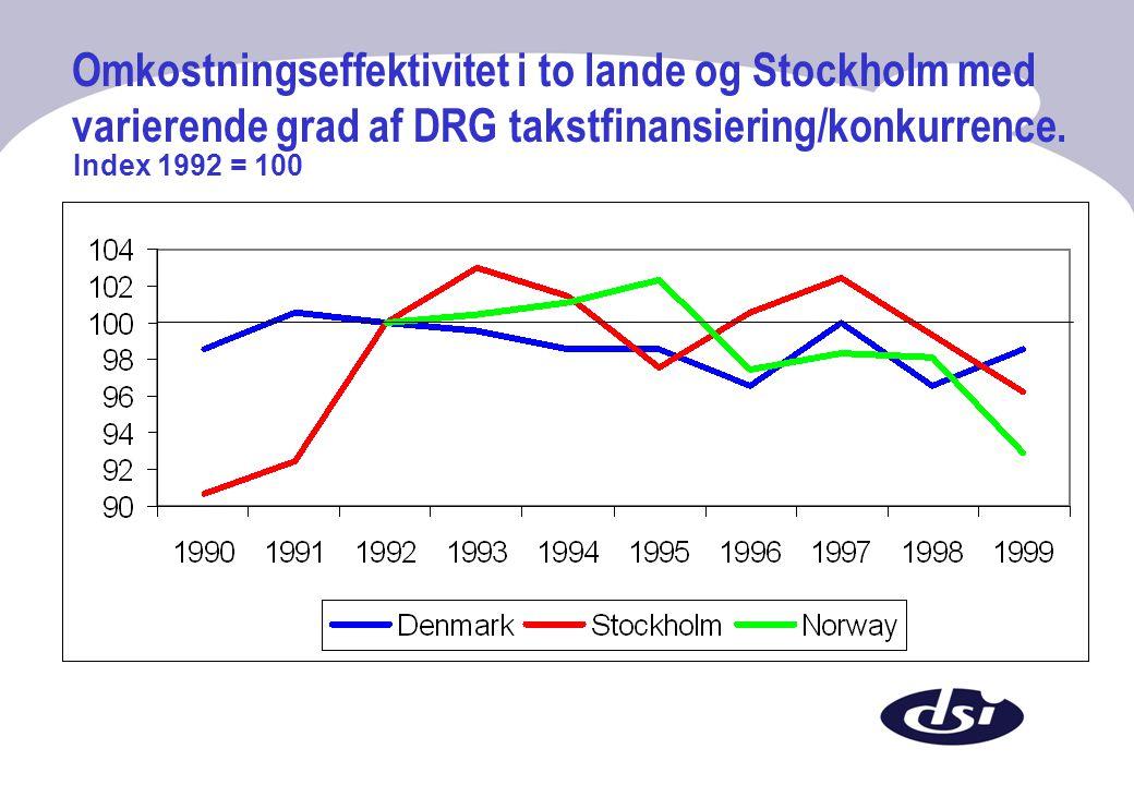Omkostningseffektivitet i to lande og Stockholm med varierende grad af DRG takstfinansiering/konkurrence.