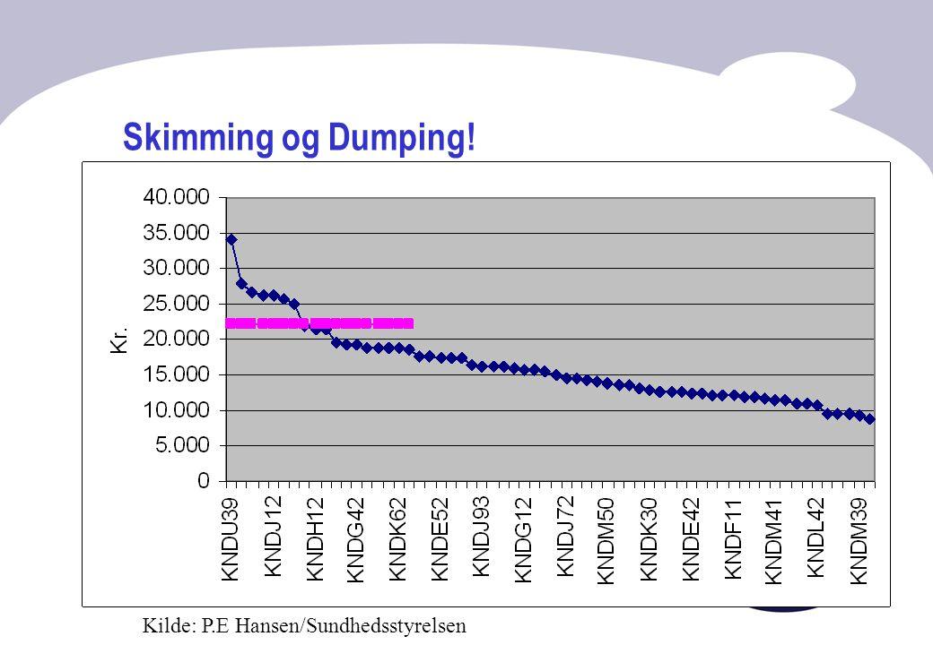 Skimming og Dumping! Kilde: P.E Hansen/Sundhedsstyrelsen