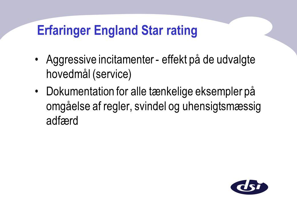 Erfaringer England Star rating