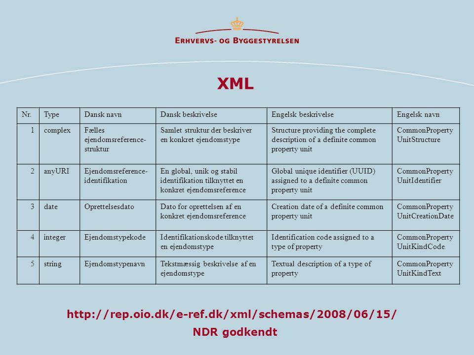 XML NDR godkendt http://rep.oio.dk/e-ref.dk/xml/schemas/2008/06/15/