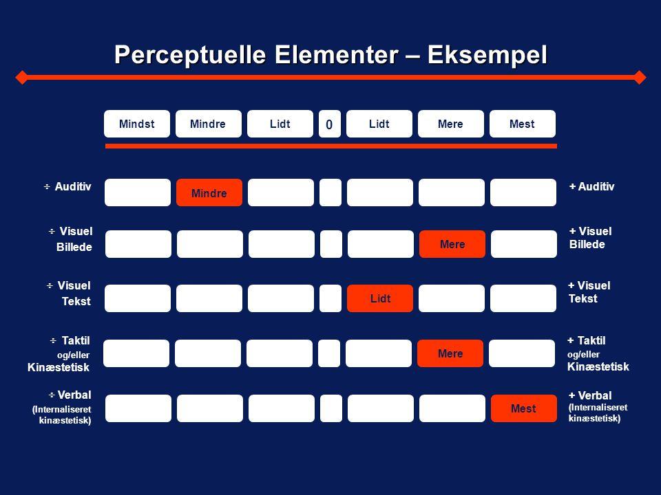 Perceptuelle Elementer – Eksempel