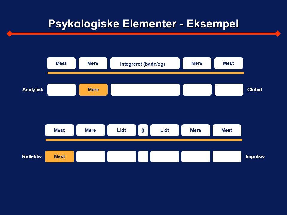 Psykologiske Elementer - Eksempel