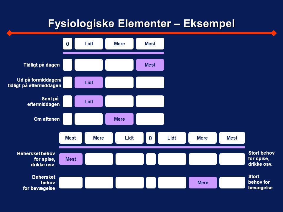 Fysiologiske Elementer – Eksempel