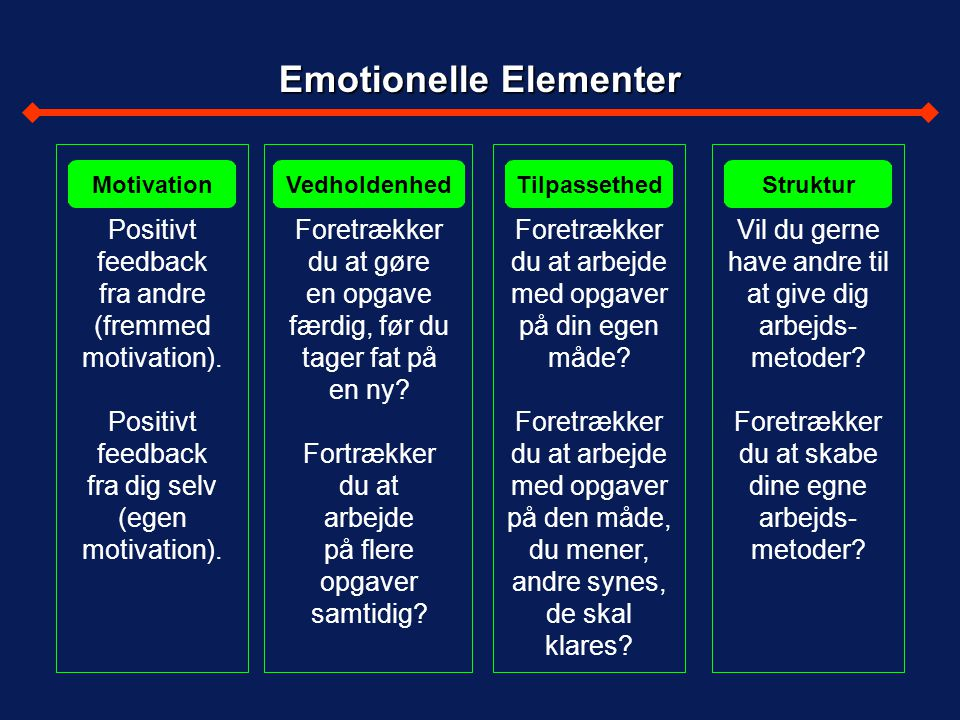 Emotionelle Elementer