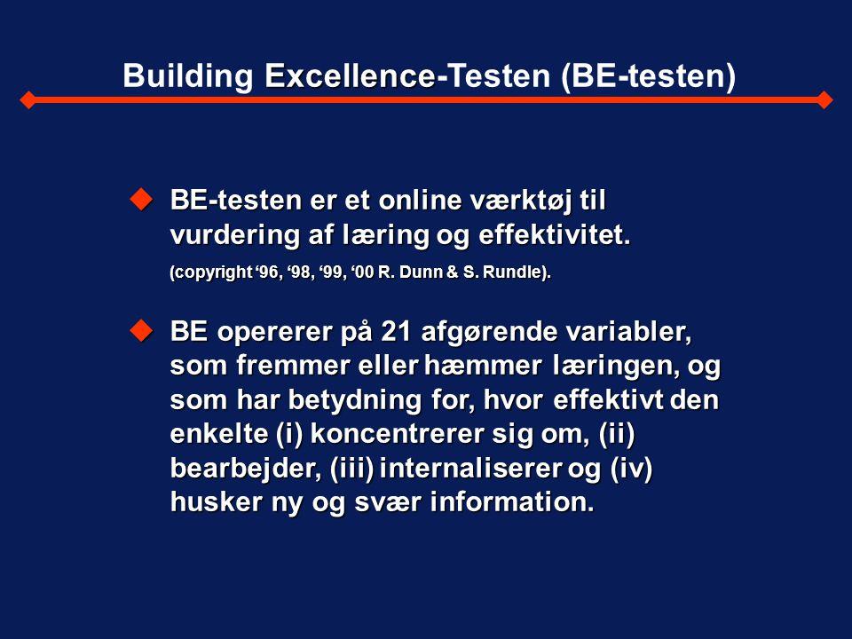 Building Excellence-Testen (BE-testen)