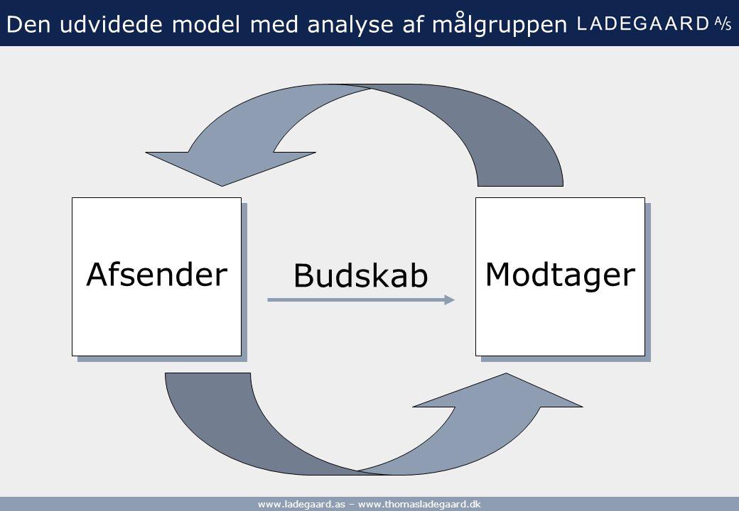 Den udvidede model med analyse af målgruppen