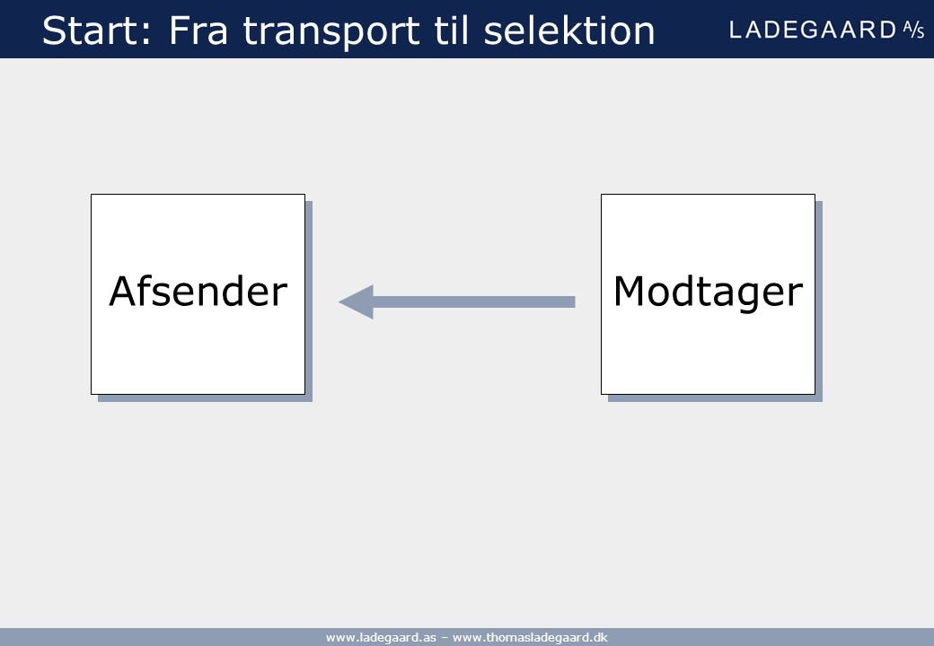 Start: Fra transport til selektion