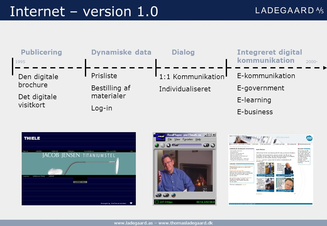 Internet – version 1.0 Publicering Dynamiske data Dialog