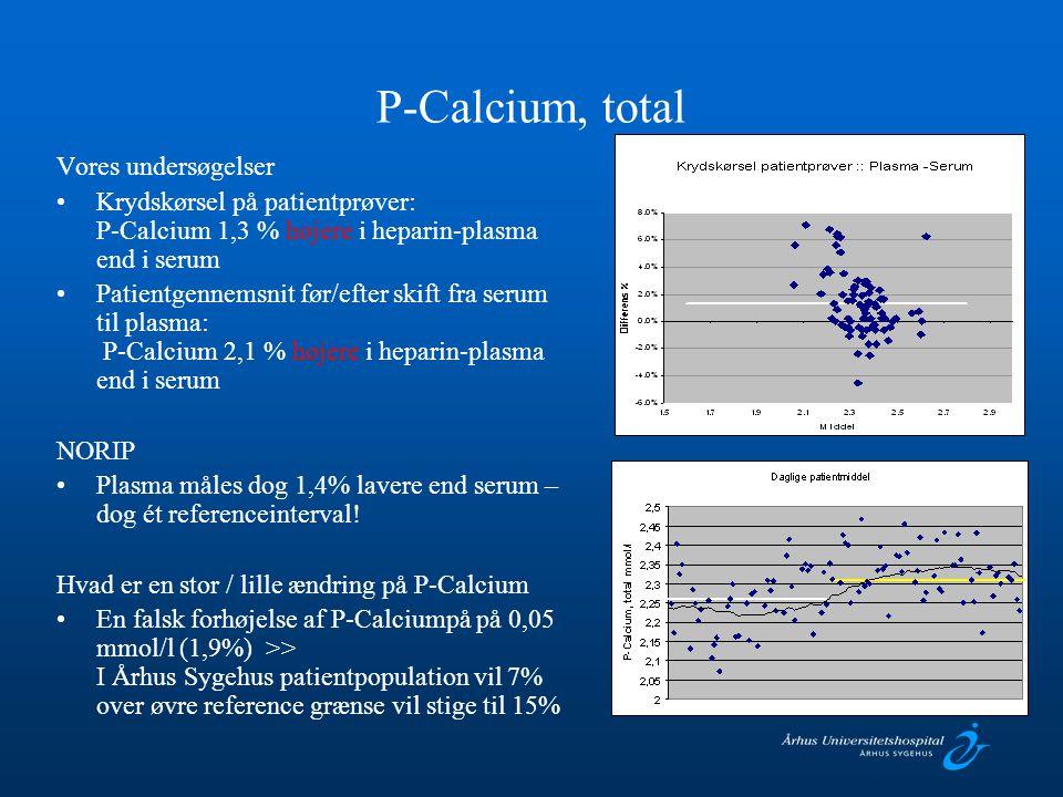 P-Calcium, total Vores undersøgelser