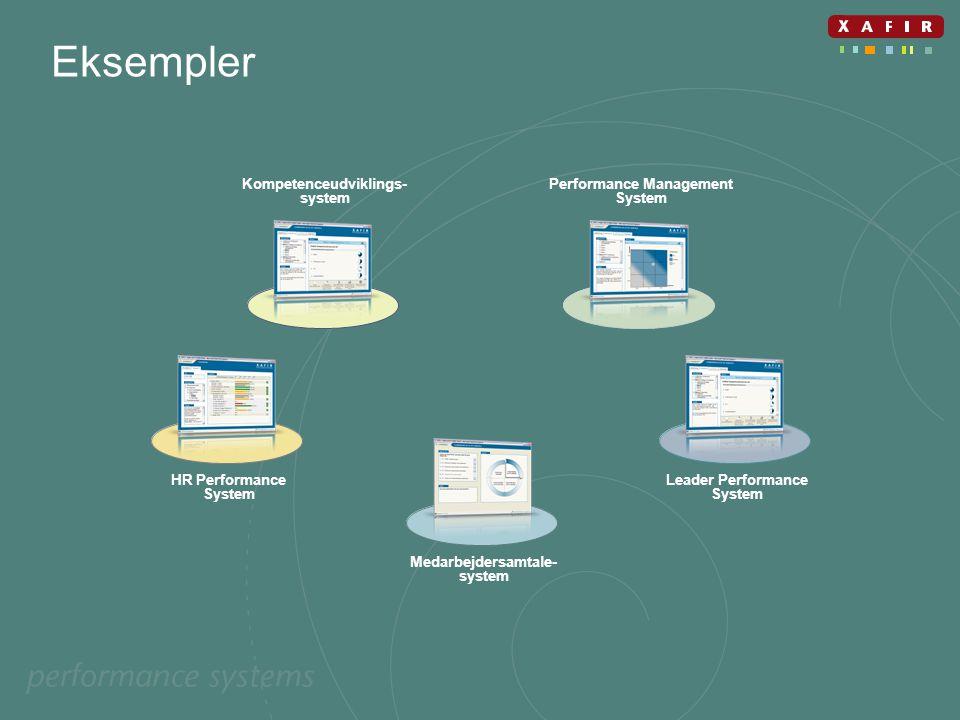Eksempler Kompetenceudviklings- system Performance Management System
