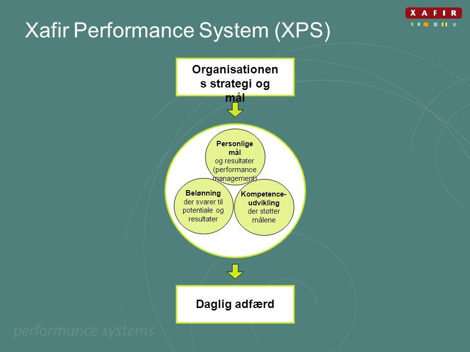 Xafir Performance System (XPS)