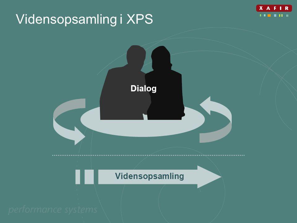 Vidensopsamling i XPS Dialog Vidensopsamling