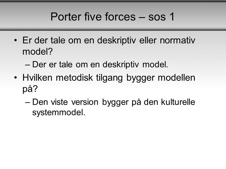 Porter five forces – sos 1