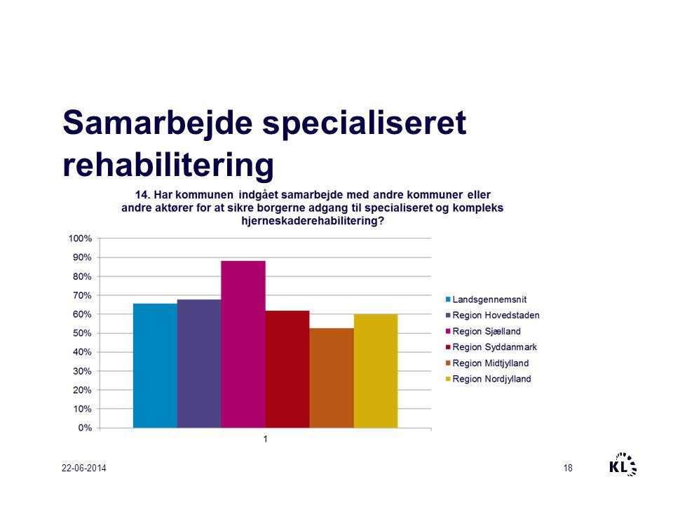 Samarbejde specialiseret rehabilitering