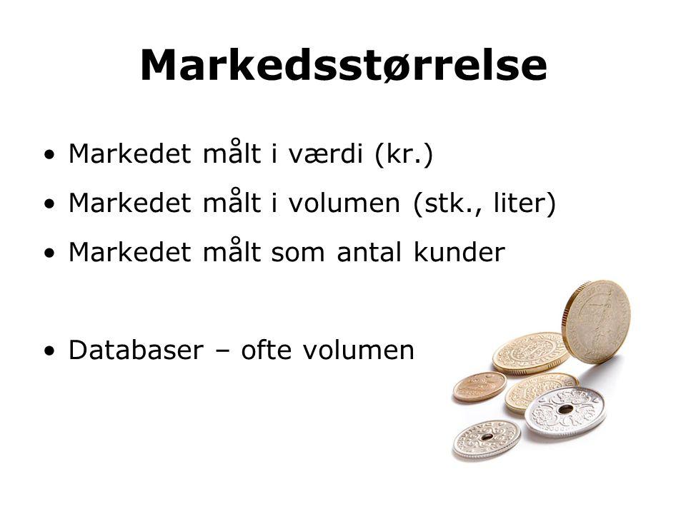 Markedsstørrelse Markedet målt i værdi (kr.)