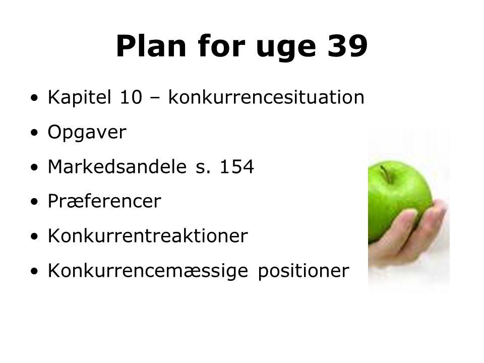 Plan for uge 39 Kapitel 10 – konkurrencesituation Opgaver