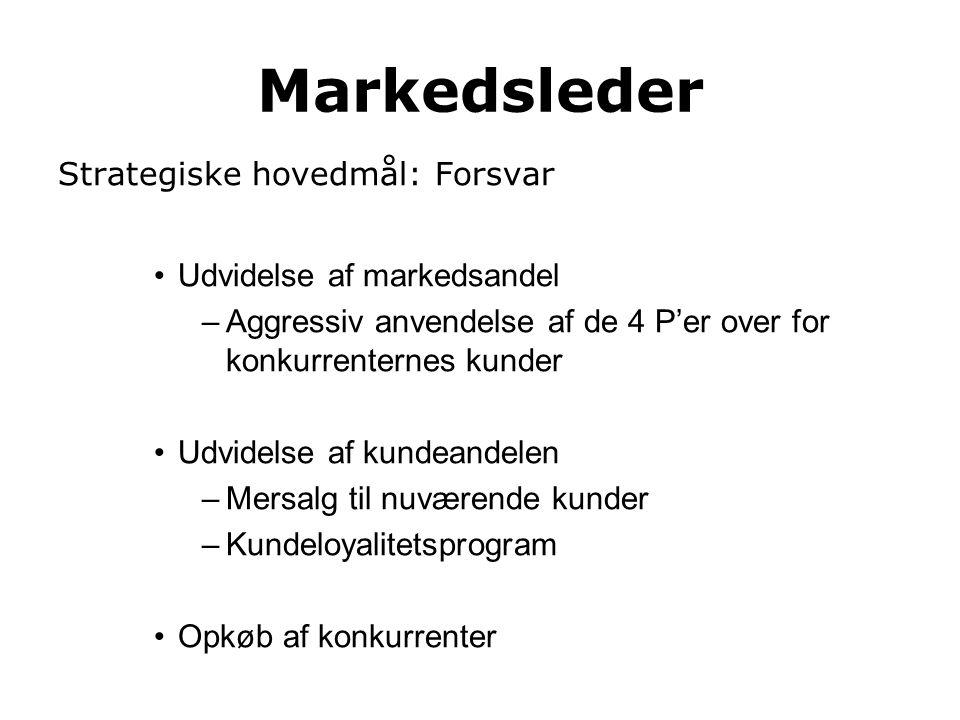 Markedsleder Strategiske hovedmål: Forsvar Udvidelse af markedsandel