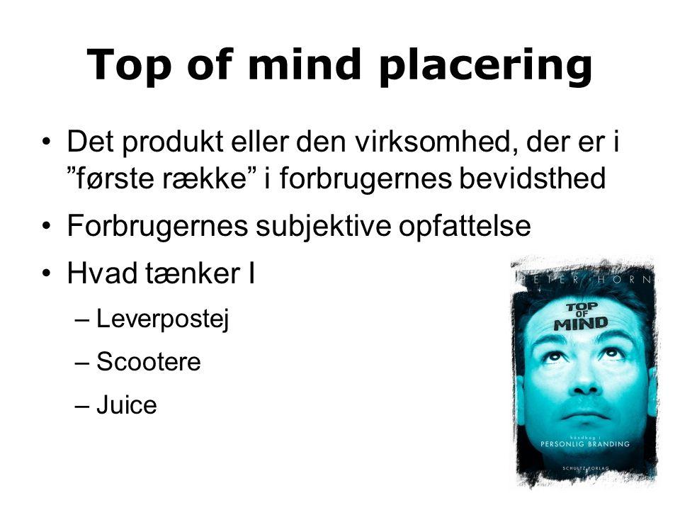 Top of mind placering Det produkt eller den virksomhed, der er i første række i forbrugernes bevidsthed.