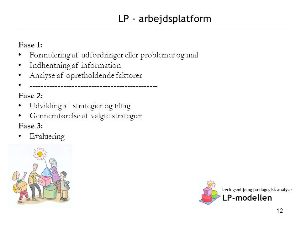LP - arbejdsplatform Fase 1: