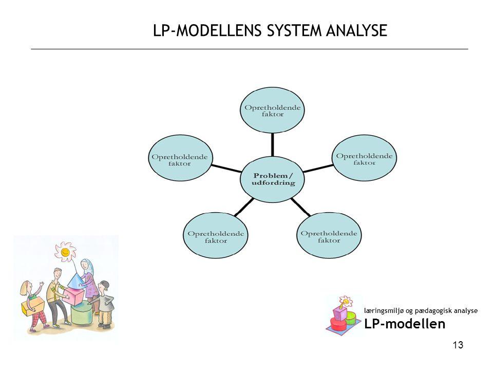LP-MODELLENS SYSTEM ANALYSE