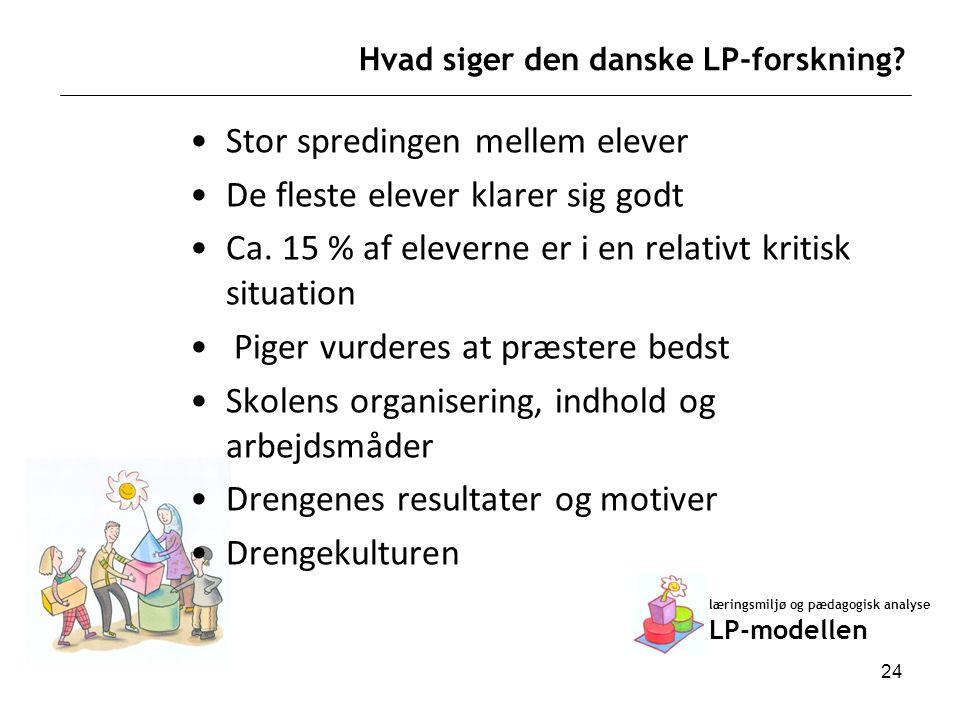 Hvad siger den danske LP-forskning