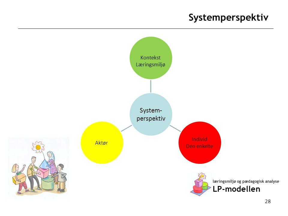Systemperspektiv perspektiv. System- Læringsmiljø. Kontekst. Den enkelte. Individ. Aktør.