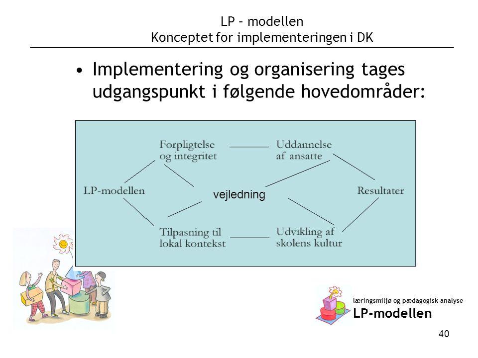 LP – modellen Konceptet for implementeringen i DK